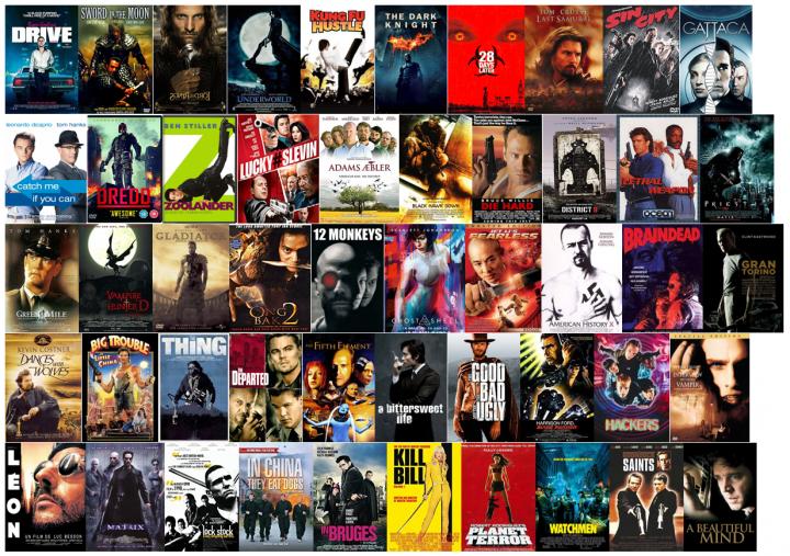 Top những trường điện ảnh hàng đầu thế giới